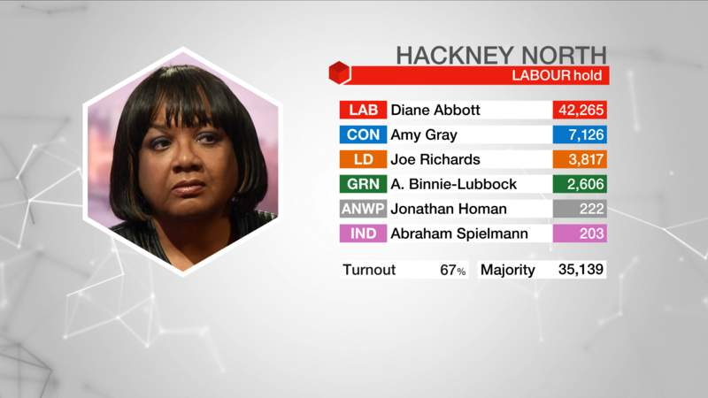 Diane Abbott and misogynoir: a woman scorned, a woman vindicated